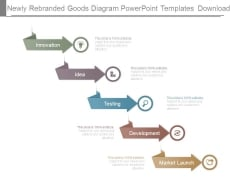 Newly Rebranded Goods Diagram Powerpoint Templates Download