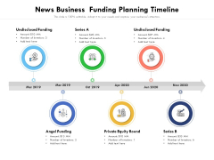 News Business Funding Planning Timeline Ppt PowerPoint Presentation Gallery Guidelines PDF