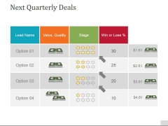 Next Quarterly Deals Ppt PowerPoint Presentation Gallery Template