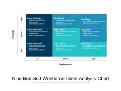 Nine Box Grid Workforce Talent Analysis Chart Ppt PowerPoint Presentation Pictures Graphics Example PDF
