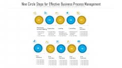 Nine Circle Steps For Effective Business Process Management Ppt PowerPoint Presentation File Visual Aids PDF