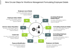 Nine Circular Steps For Workforce Management Formulating Employee Details Ppt PowerPoint Presentation Infographic Template Themes