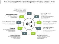 Nine Circular Steps For Workforce Management Formulating Employee Details Ppt PowerPoint Presentation Summary Styles