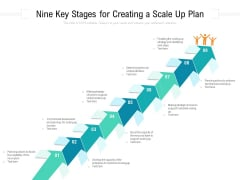 Nine Key Stages For Creating A Scale Up Plan Ppt PowerPoint Presentation Gallery Example File PDF