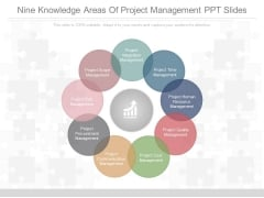 Nine Knowledge Areas Of Project Management Ppt Slides