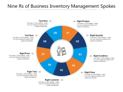 Nine Rs Of Business Inventory Management Spokes Ppt PowerPoint Presentation File Professional PDF
