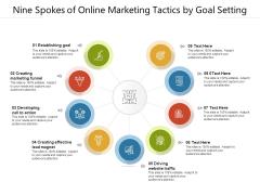 Nine Spokes Of Online Marketing Tactics By Goal Setting Ppt PowerPoint Presentation File Maker PDF