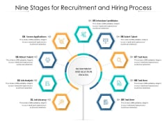 Nine Stages For Recruitment And Hiring Process Ppt PowerPoint Presentation Professional Structure PDF