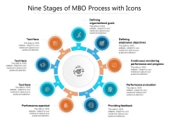 Nine Stages Of Mbo Process With Icons Ppt PowerPoint Presentation Gallery Layout PDF