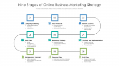 Nine Stages Of Online Business Marketing Strategy Ppt Infographics Elements PDF