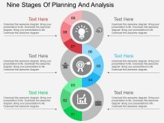 Nine Stages Of Planning And Analysis Powerpoint Templates