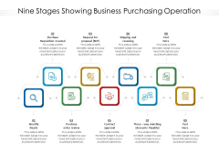 Nine Stages Showing Business Purchasing Operation Ppt PowerPoint Presentation Icon Demonstration PDF
