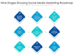 Nine Stages Showing Social Media Marketing Roadmap Ppt PowerPoint Presentation File Good PDF