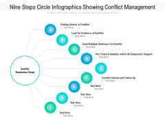 Nine Steps Circle Infographics Showing Conflict Management Ppt PowerPoint Presentation File Maker PDF