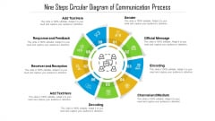 Nine Steps Circular Diagram Of Communication Process Ppt Pictures Backgrounds PDF