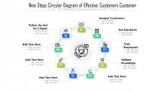 Nine Steps Circular Diagram Of Effective Customers Customer Ppt Outline Format PDF