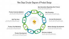 Nine Steps Circular Diagram Of Product Design Ppt Outline Grid PDF