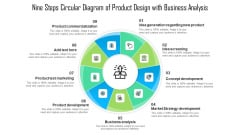 Nine Steps Circular Diagram Of Product Design With Business Analysis Ppt Infographics Format Ideas PDF
