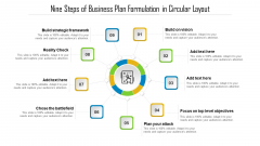 Nine Steps Of Business Plan Formulation In Circular Layout Ppt Summary Graphics Example PDF
