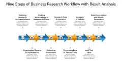 Nine Steps Of Business Research Workflow With Result Analysis Ppt PowerPoint Presentation File Layouts PDF