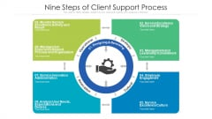 Nine Steps Of Client Support Process Ppt PowerPoint Presentation Gallery Inspiration PDF