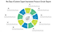 Nine Steps Of Customer Support Improvement Process In Circular Diagram Ppt Pictures Model PDF