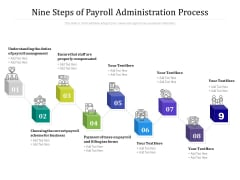 Nine Steps Of Payroll Administration Process Ppt PowerPoint Presentation Model Tips PDF