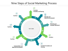Nine Steps Of Social Marketing Process Ppt PowerPoint Presentation Gallery Influencers PDF