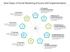 Nine Steps Of Social Marketing Process With Implementation Ppt PowerPoint Presentation File Summary PDF
