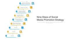 Nine Steps Of Social Media Promotion Strategy Ppt PowerPoint Presentation Icon Example PDF