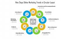 Nine Steps Online Marketing Trends In Circular Layout Ppt File Maker PDF