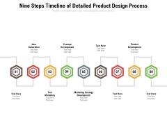 Nine Steps Timeline Of Detailed Product Design Process Ppt PowerPoint Presentation File Elements PDF