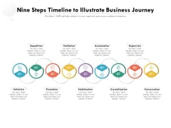 Nine Steps Timeline To Illustrate Business Journey Ppt PowerPoint Presentation Gallery Visuals PDF