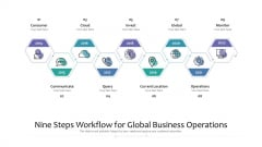 Nine Steps Workflow For Global Business Operations Ppt PowerPoint Presentation File Professional PDF