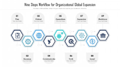 Nine Steps Workflow For Organizational Global Expansion Ppt PowerPoint Presentation Gallery Diagrams PDF