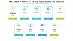Nine Steps Workflow For Quality Improvement And Approval Ppt PowerPoint Presentation File Graphic Images PDF
