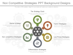 Non Competitive Strategies Ppt Background Designs