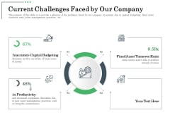 Non Current Assets Reassessment Current Challenges Faced By Our Company Template PDF