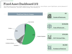 Non Current Assets Reassessment Fixed Asset Dashboard Microsoft PDF
