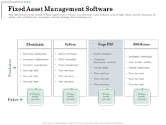 Non Current Assets Reassessment Fixed Asset Management Software Professional PDF