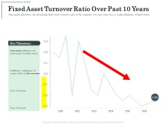 Non Current Assets Reassessment Fixed Asset Turnover Ratio Over Past 10 Years Elements PDF