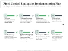 Non Current Assets Reassessment Fixed Capital Evaluation Implementation Plan Themes PDF
