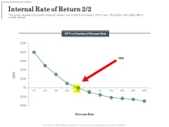 Non Current Assets Reassessment Internal Rate Of Return Ideas PDF