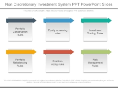 Non Discretionary Investment System Ppt Powerpoint Slides