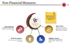 Non Financial Measures Template 2 Ppt PowerPoint Presentation Pictures Infographic Template