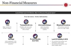 Non Financial Measures Template 4 Ppt PowerPoint Presentation Ideas Template