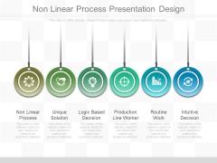 Non Linear Process Presentation Design