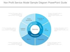 Non Profit Service Model Sample Diagram Powerpoint Guide