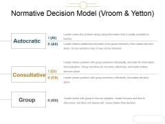 Normative Decision Model Vroom And Yetton Ppt PowerPoint Presentation Styles