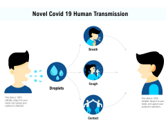 Novel Covid 19 Human Transmission Ppt PowerPoint Presentation Styles Outfit PDF